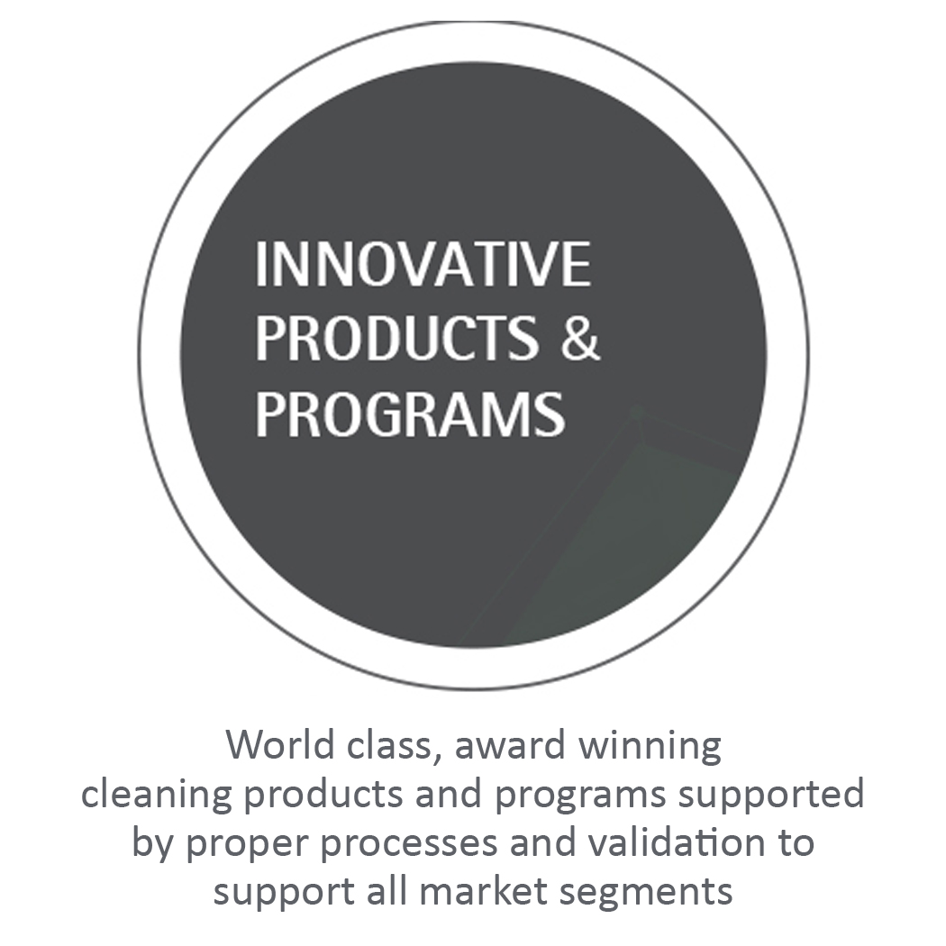 innovative products and programs
